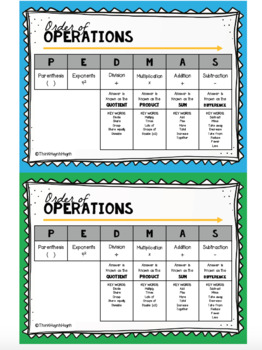 MATH: Order of Operations (PEDMAS) - Mini Student Visuals