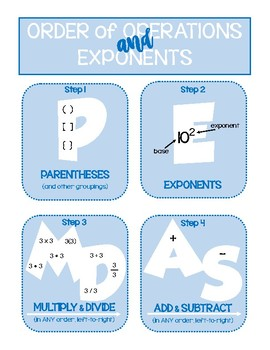 MATH Poster:  Order of Operations Anchor Chart