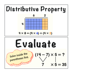 MATH: Properties and Equations vocab. cards and strategy charts! IN COLOR!