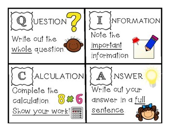 MATH QICA strategy for Solving Word Problems