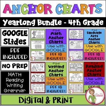MATH / READING / WRITING / GRAMMAR (ELA) ANCHOR CHART BUNDLE - 4TH GRADE