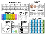 MATH RESOURCE SHEET