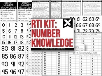 MATH RTI Kits: BUNDLE PACK