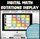 MATH Rotations Board - DIGITAL Version