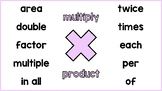 MATH TERMS POSTERS, BUNDLE 4 PAGES, MATH OPERATION TERMS,