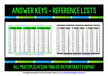 MATH TIMES TABLES 1-6 WITH ANSWER KEYS/REFERENCE LISTS