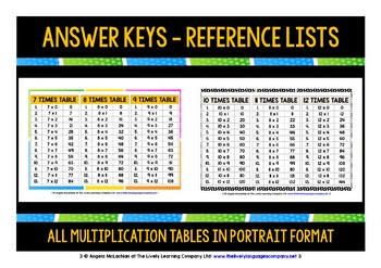 MATH TIMES TABLES 7-12 WITH ANSWER KEYS/REFERENCE LISTS