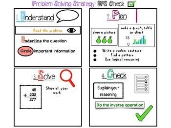 strategies for creative problem solving pdf free download