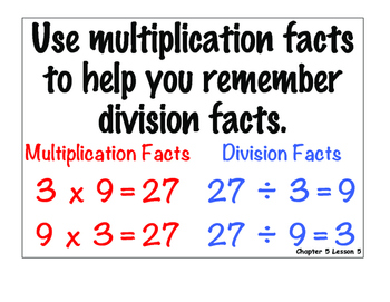 MATH: Understanding Division vocab. cards and strategy charts! COLOR!