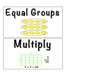 MATH: Understanding multiplication vocab. cards and strategy charts! COLOR!