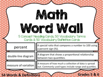 MATH WORD WALL