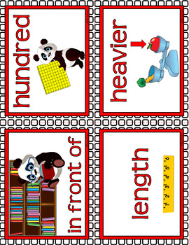 MATH WORD WALL Math Vocabulary Focus Wall Red Panda Theme Classroom Decor