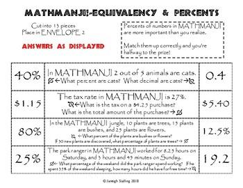 MATHAMNJI! Escape Room - Equivalency and Percents