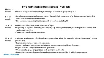 MATHEMATICAL PLAY FOR BABIES AND PRE SCHOOLERS