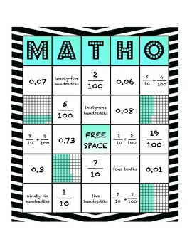 MATHO - Fractions & Equivalent Decimals, Models, Expanded Form, and Word Form