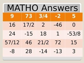 MATHO for Integer Operations