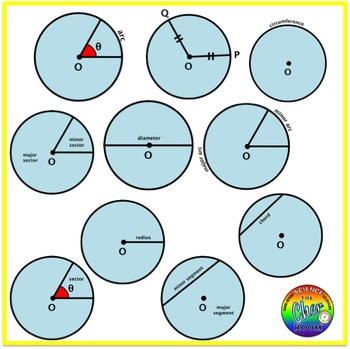 Circle Clipart (Math- Properties of Circles, Angles in Circle, Diagrams)