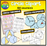 Circle Clipart (Theorem, Properties, Challenges