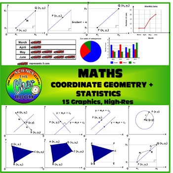MATH Clipart: Coordinate Geometry and Statistics