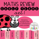 MATHS REVIEW FOUNDATION PACK 1 (INTERACTIVE)