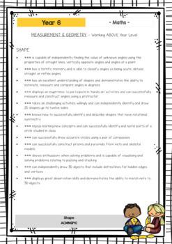 MATHS - Report Writing Comments - Year Grade 6 - Australian Curriculum