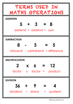 MATHS TERMS - Operations