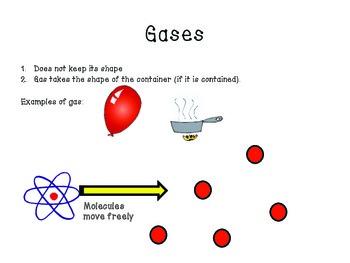 MATTER- SOLIDS, LIQUIDS AND GASES