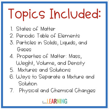 MATTER Unit {Matter, Mixtures, Solutions, Physical and Chemical Changes}