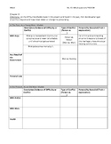 MAUS Chapter Questions Common Core Aligned for every chapter!