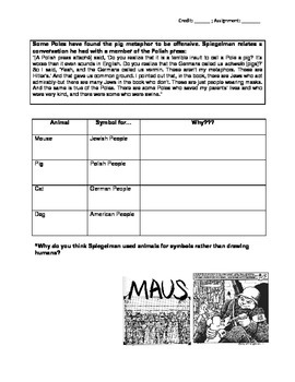 MAUS Introduction Guided Notes and preface Questions (dl powerpoint separately)