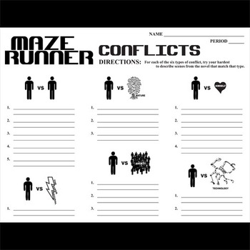 THE MAZE RUNNER Conflict Graphic Organizer - 6 Types