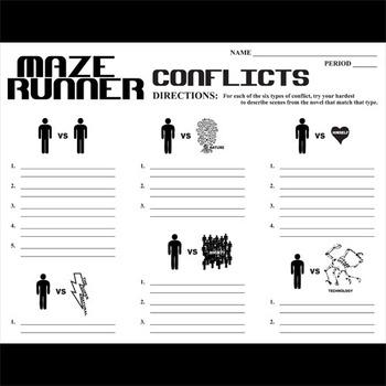 THE MAZE RUNNER Conflict Graphic Organizer - 6 Types