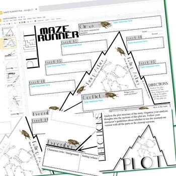 MAZE RUNNER Plot Chart Organizer Arc - Freytag (Created for Digital)