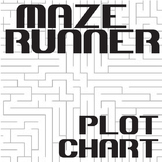 THE MAZE RUNNER Plot Chart Organizer Diagram Arc (Dashner)