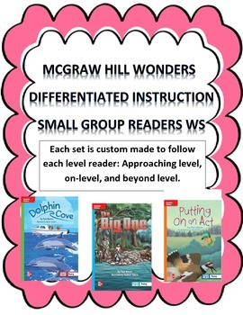 MCGRAW HILL WONDERS Unit 2, Week 5 Gr. 4 Small Group Reader Worksheets