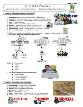 MCSB –Harcourt 3rd Grade Louisiana S. Studies: Ch. 5 Lesso