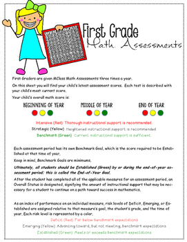 MClass Math Report for Parents of First Graders