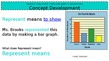 MD.4 Graphing Di Lesson