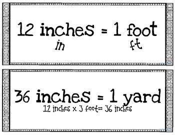 Measurement Conversions Posters