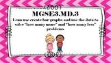 MD3 Online Interactive Notebook