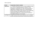 MDM 4U Lesson Plan Outlines