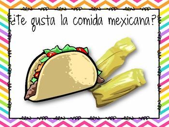 ME GUSTA / TE GUSTA SPANISH