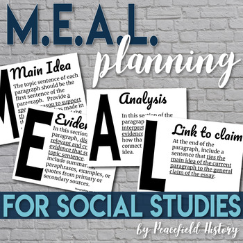 MEAL Plan Acronym Paragraphing Posters