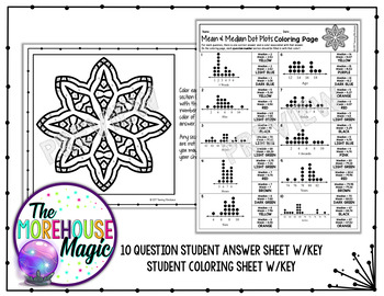 MEAN & MEDIAN FROM DOT PLOTS MATH COLOR BY NUMBER, QUIZ