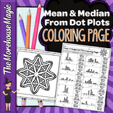 Mean & Median from Dot Plots Math Color by Number or Quiz
