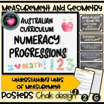MEASUREMENT & GEOMETRY  Understanding units of measurement Numeracy progressions