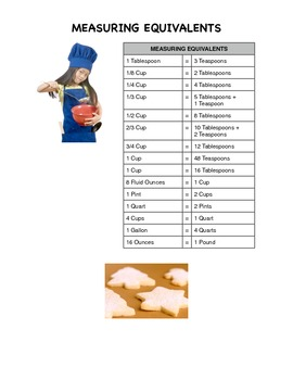 MEASURING EQUIVALENTS:  Cooking in the Classroom
