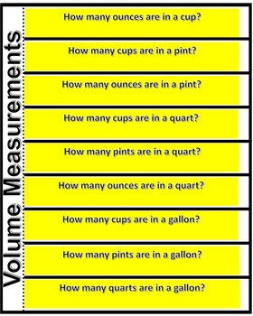 MEASURING VOLUME Ounces, Cups, Pints, Quarts, and Gallons PPT and PDF