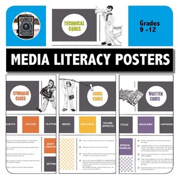 MEDIA LITERACY - 4 X POSTERS for high school visual literacy