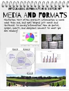 MEDIA and FORMATS - Informaitonal Reading Toolkit - RI.6.7